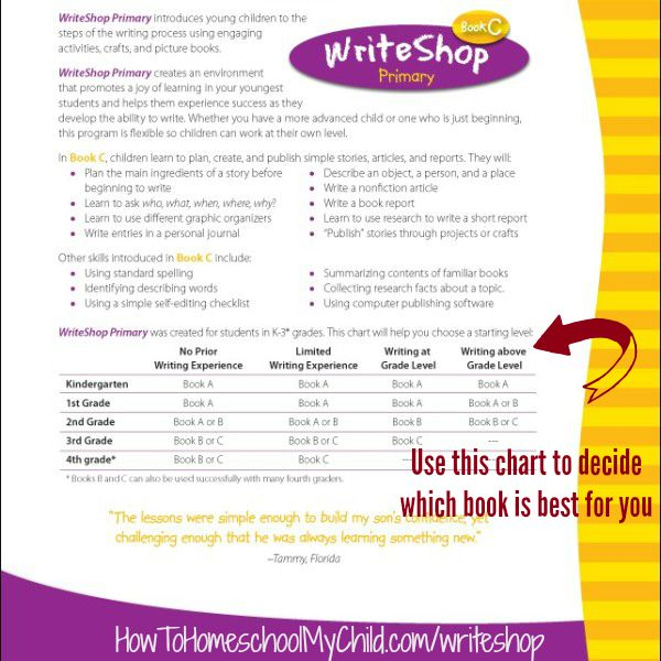 how to choose the best WriteShop Primary book for your kiddos