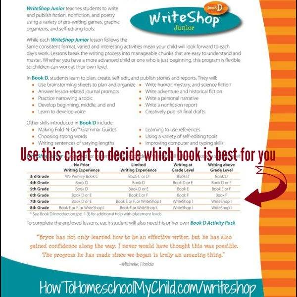 how to choose the best WriteShop Junior book for your kiddos