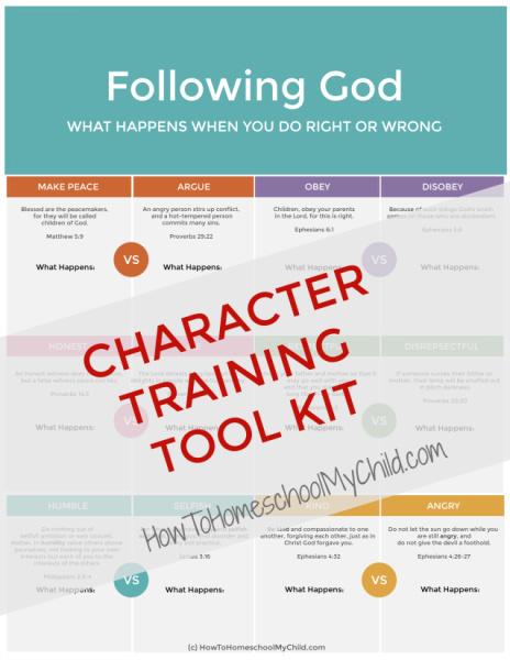 Character Training Tool Kit