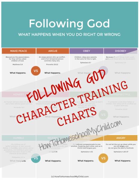 Following God Character Training Charts